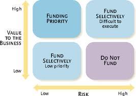 portfolioriskfunding